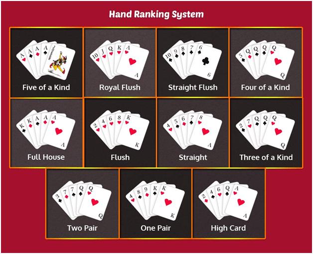 Hand rankings