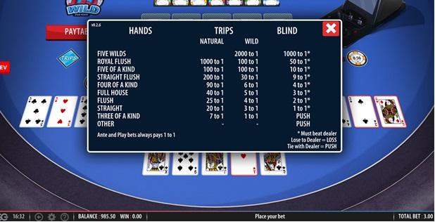 cara bermain dj wild stud poker- peringkat tangan